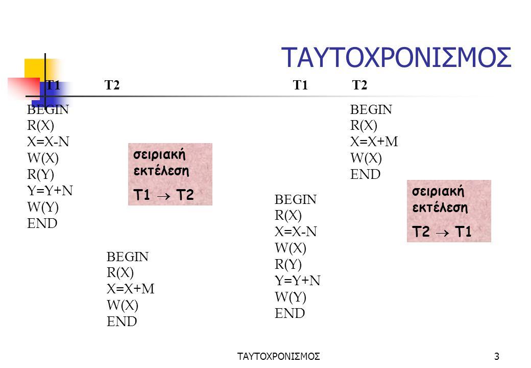 ΤΑΥΤΟΧΡΟΝΙΣΜΟΣ4 T1 T2 BEGIN R(X) X=Χ-N W(X) END Απώλεια Ενημερώσεων W(X) R(Y) BEGIN R(X) X=Χ+M Y=Y+N W(Y) END Η τιμή του X είναι λανθασμένη