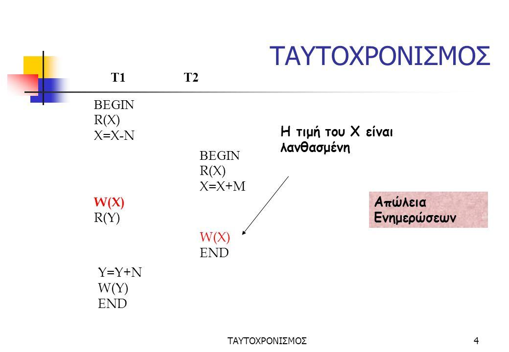 ΤΑΥΤΟΧΡΟΝΙΣΜΟΣ25 ΤΑΥΤΟΧΡΟΝΙΣΜΟΣ Προτιθέμενο κλείδωμα IS :Η συναλλαγή Τ σκοπεύει να θέσει κλειδώματα S σε μεμονωμένες συστοιχίες της R, για να εξασφαλιστεί η σταθερότητα αυτών των συστοιχιών ενώ γίνεται η επεξεργασία τους.