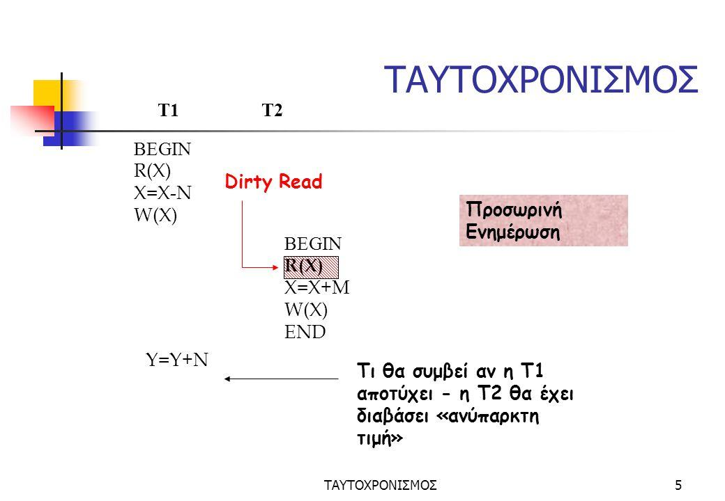 ΤΑΥΤΟΧΡΟΝΙΣΜΟΣ5 BEGIN R(X) X=Χ-N W(X) T1 T2 Προσωρινή Ενημέρωση BEGIN R(X) X=Χ+M W(X) END Y=Y+N Τι θα συμβεί αν η Τ1 αποτύχει - η Τ2 θα έχει διαβάσει «ανύπαρκτη τιμή» Dirty Read
