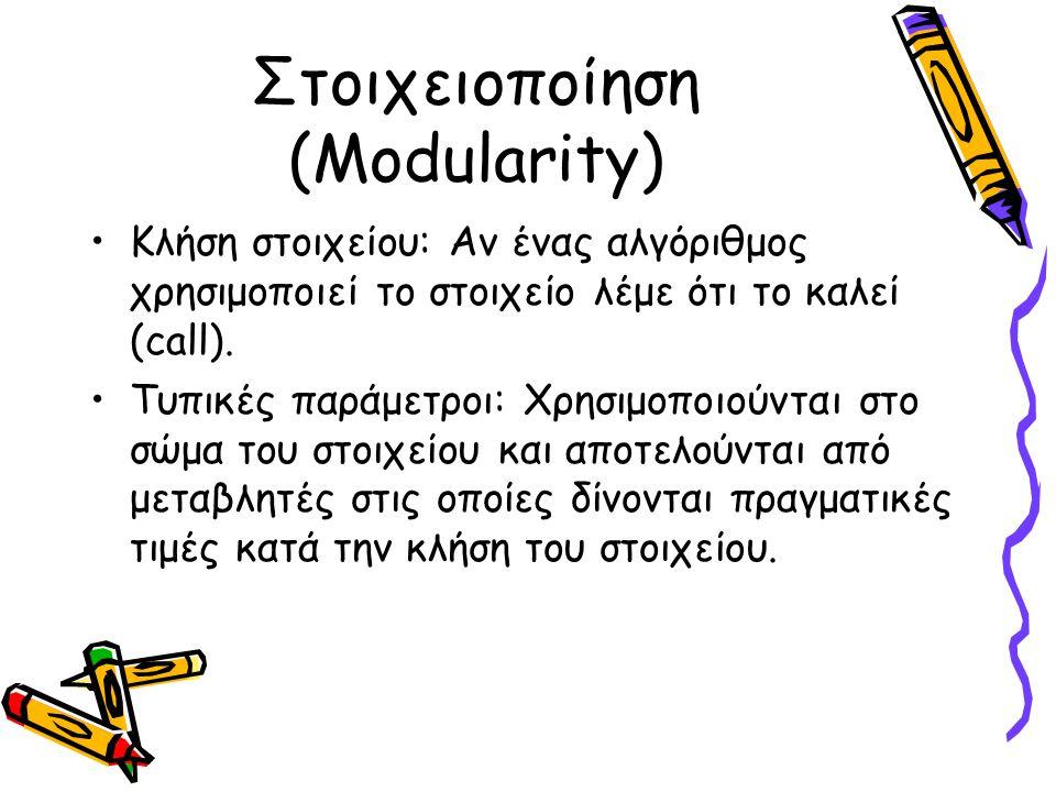 Στοιχειοποίηση (Modularity) Πραγματικές παράμετροι: Οι πραγματικές παράμετροι που δίνονται κατά την κλήση του στοιχείου Ένα στοιχείο το γράφουμε ως εξής: module όνομα_στοιχείου (τυπικές παράμετροι) σώμα_στοιχείου