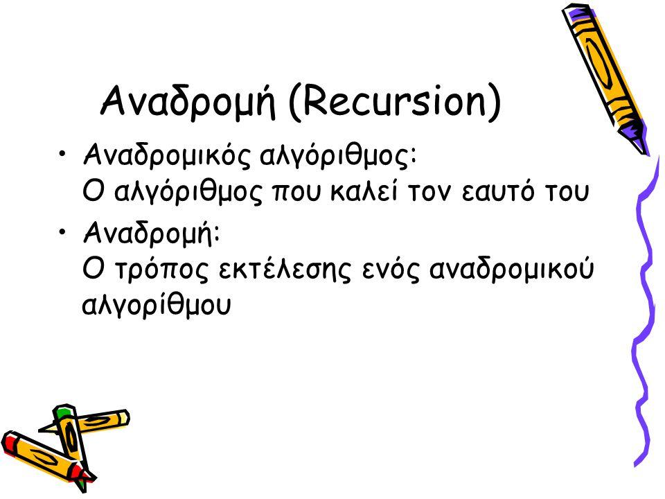 Αναδρομή (Recursion) Παράδειγμα: Υπολογισμός παραγοντικού: παραγοντικό(Ν)=Νπαραγοντικό(Ν-1)