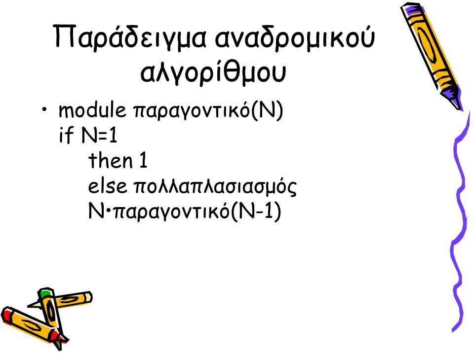 Λειτουργία αναδρομής Έστω ότι θέλουμε να υπολογίσουμε το παραγοντικό(3).