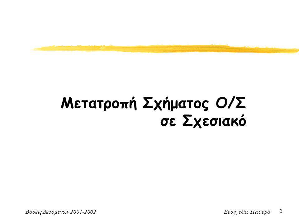 Βάσεις Δεδομένων 2001-2002 Ευαγγελία Πιτουρά 1 Μετατροπή Σχήματος Ο/Σ σε Σχεσιακό