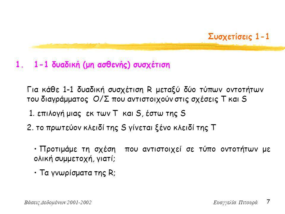 Βάσεις Δεδομένων 2001-2002 Ευαγγελία Πιτουρά 7 Συσχετίσεις 1-1 1.