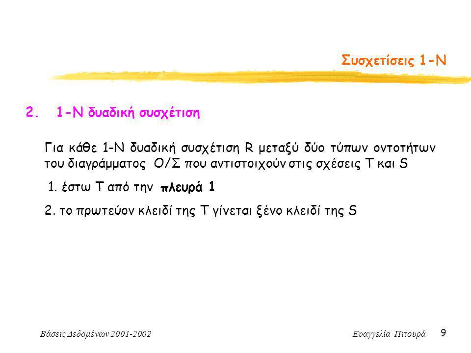 Βάσεις Δεδομένων 2001-2002 Ευαγγελία Πιτουρά 9 Συσχετίσεις 1-Ν 2.