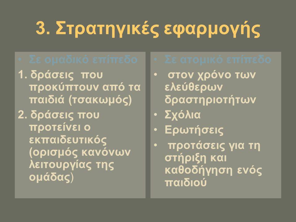 3. Στρατηγικές εφαρμογής Σε ομαδικό επίπεδο 1. δράσεις που προκύπτουν από τα παιδιά (τσακωμός) 2. δράσεις που προτείνει ο εκπαιδευτικός (ορισμός κανόν