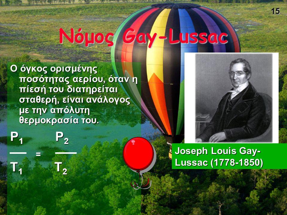 15 Νόμος Gay-Lussac Ο όγκος ορισμένης ποσότητας αερίου, όταν η πίεσή του διατηρείται σταθερή, είναι ανάλογος με την απόλυτη θερμοκρασία του. P 1 P 2 =