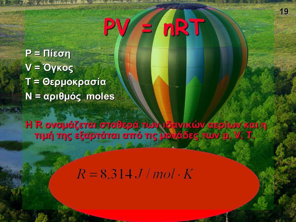 19 PV = nRT PV = nRT P = Πίεση V = Όγκος T = Θερμοκρασία N = αριθμός moles Η R ονομάζεται σταθερά των ιδανικών αερίων και η τιμή της εξαρτάται από τις