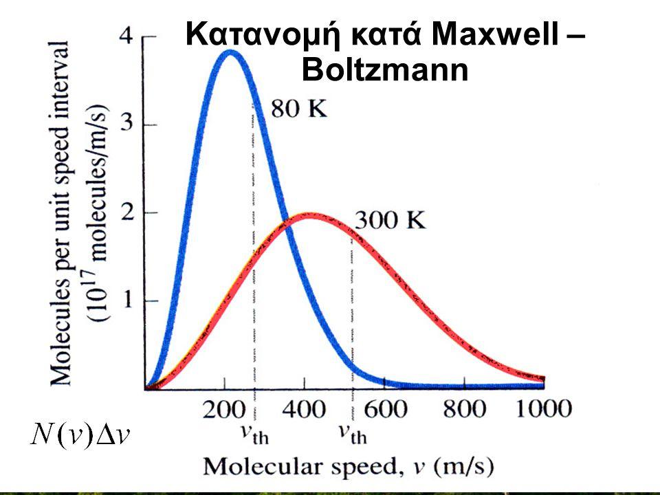 23 Κατανομή κατά Maxwell – Boltzmann