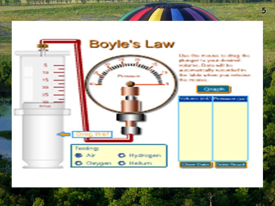 6 http://www.grc.nasa.gov/WWW/K-12/airplane/aboyle.html