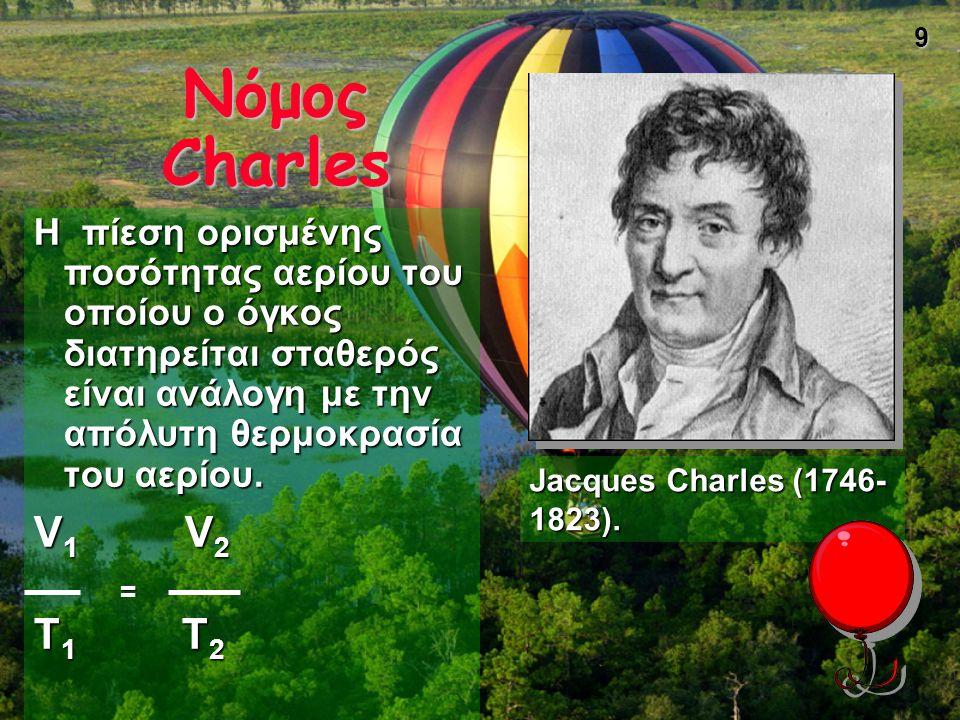 10 Charles's original balloon