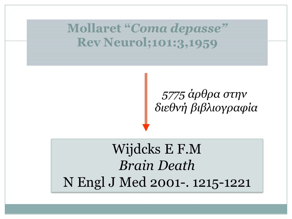 "Mollaret ""Coma depasse"" Rev Neurol;101:3,1959 Wijdcks E F.M Brain Death N Engl J Med 2001-. 1215-1221 Wijdcks E F.M Brain Death N Engl J Med 2001-. 12"