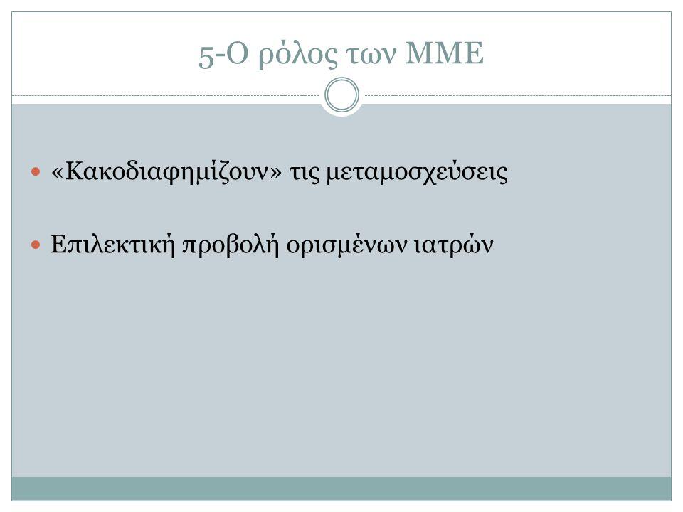 5-Ο ρόλος των ΜΜΕ «Κακοδιαφημίζουν» τις μεταμοσχεύσεις Επιλεκτική προβολή ορισμένων ιατρών