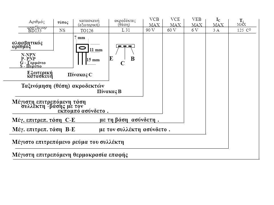 BD133 NS TO126 L 31 90 V60 V6 V 3 A125 C O Αριθμός τρανζίστορ τύπος (εξωτερική) κατασκευή ακροδέκτες (θέση) VCB MAX VCE MAX VEB MAX I C MAX TjTj αλφαβ