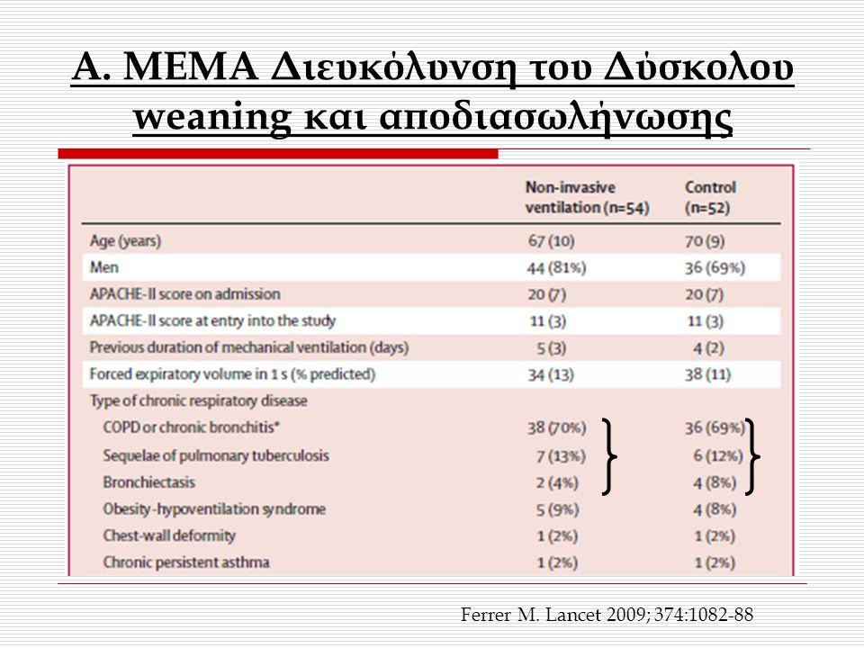 A. ΜΕΜΑ Διευκόλυνση του Δύσκολου weaning και αποδιασωλήνωσης Ferrer M. Lancet 2009; 374:1082-88