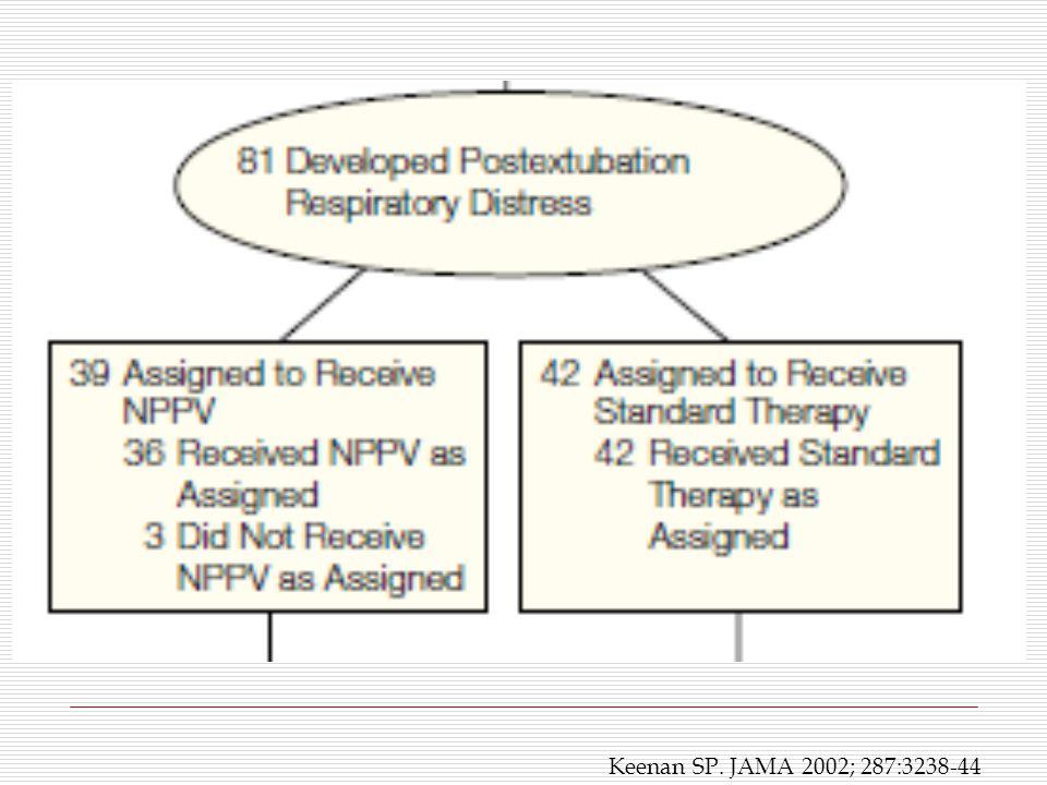 Keenan SP. JAMA 2002; 287:3238-44