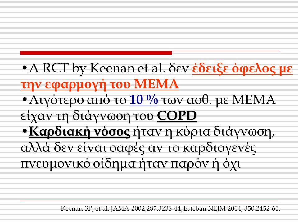 A RCT by Keenan et al. δεν έδειξε όφελος με την εφαρμογή του ΜΕΜΑ COPDΛιγότερο από το 10 % των ασθ.