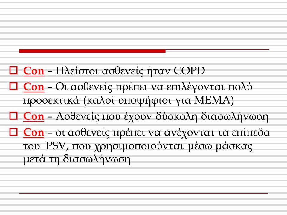  Con  Con – Πλείστοι ασθενείς ήταν COPD  Con  Con – Οι ασθενείς πρέπει να επιλέγονται πολύ προσεκτικά (καλοί υποψήφιοι για ΜΕΜΑ)  Con  Con – Ασθενείς που έχουν δύσκολη διασωλήνωση  Con  Con – οι ασθενείς πρέπει να ανέχονται τα επίπεδα του PSV, που χρησιμοποιούνται μέσω μάσκας μετά τη διασωλήνωση