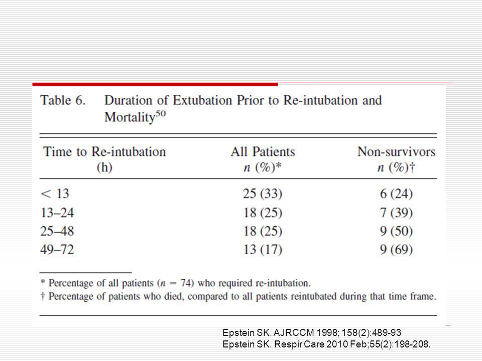 Εpstein SK. AJRCCM 1998; 158(2):489-93 Epstein SK. Respir Care 2010 Feb;55(2):198-208.