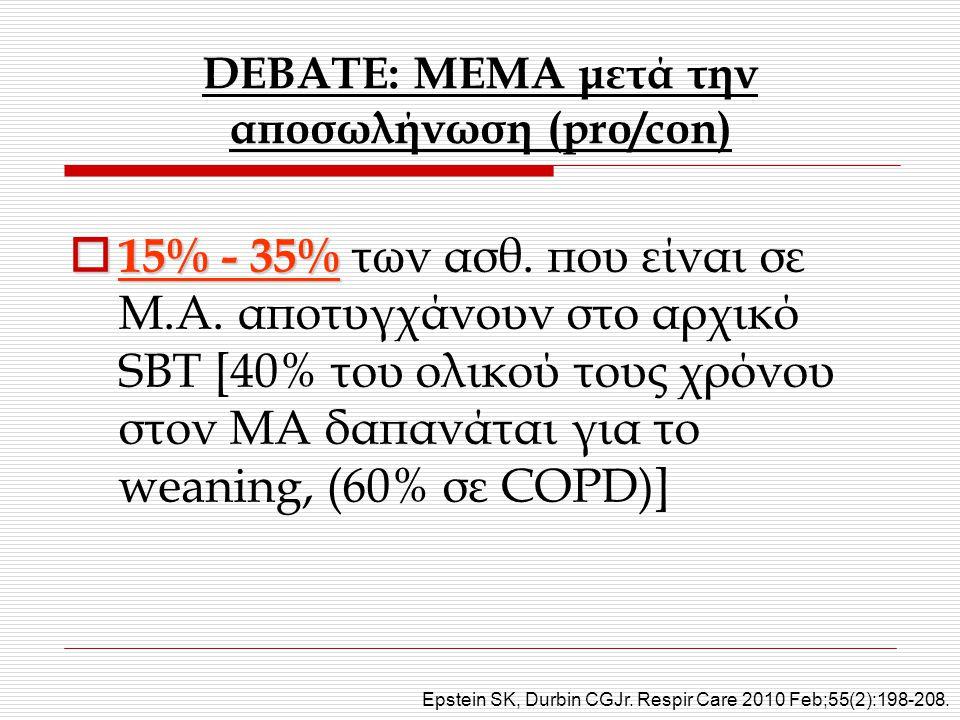 DEBATE: MEMA μετά την αποσωλήνωση (pro/con)  15% - 35%  15% - 35% των ασθ.