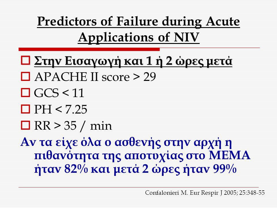 Predictors of Failure during Acute Applications of NIV  Στην Εισαγωγή και 1 ή 2 ώρες μετά  APACHE II score > 29  GCS < 11  PH < 7.25  RR > 35 / min Αν τα είχε όλα ο ασθενής στην αρχή η πιθανότητα της αποτυχίας στο ΜΕΜΑ ήταν 82% και μετά 2 ώρες ήταν 99% Confalonieri M.