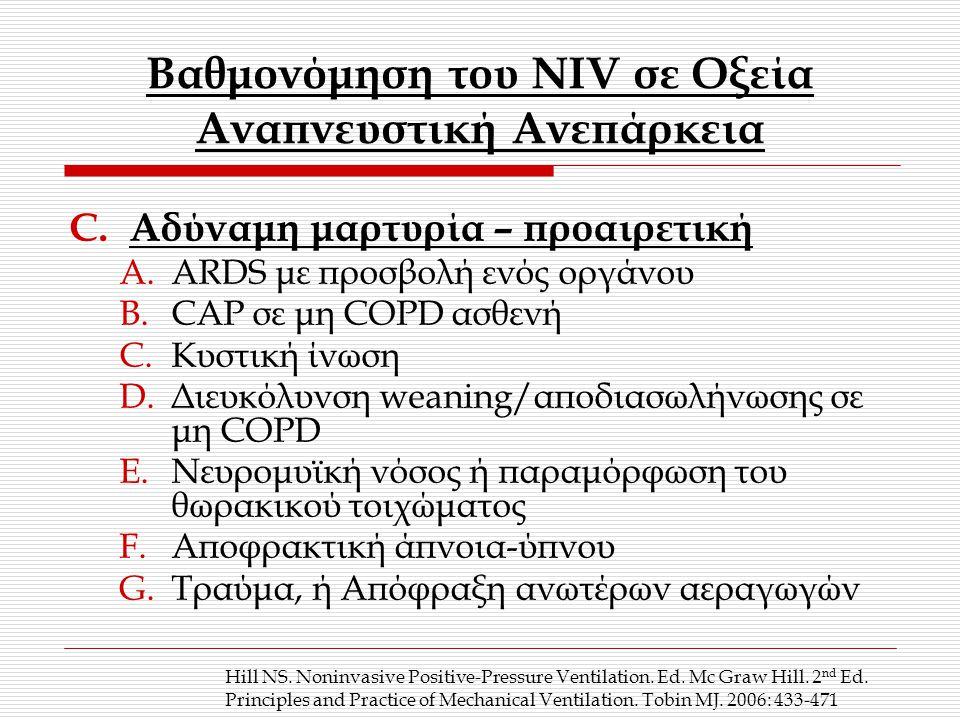 C.Αδύναμη μαρτυρία – προαιρετική A.ARDS με προσβολή ενός οργάνου B.CAP σε μη COPD ασθενή C.Κυστική ίνωση D.Διευκόλυνση weaning/αποδιασωλήνωσης σε μη COPD E.Νευρομυϊκή νόσος ή παραμόρφωση του θωρακικού τοιχώματος F.Αποφρακτική άπνοια-ύπνου G.Τραύμα, ή Απόφραξη ανωτέρων αεραγωγών Βαθμονόμηση του ΝΙV σε Οξεία Αναπνευστική Ανεπάρκεια Hill NS.