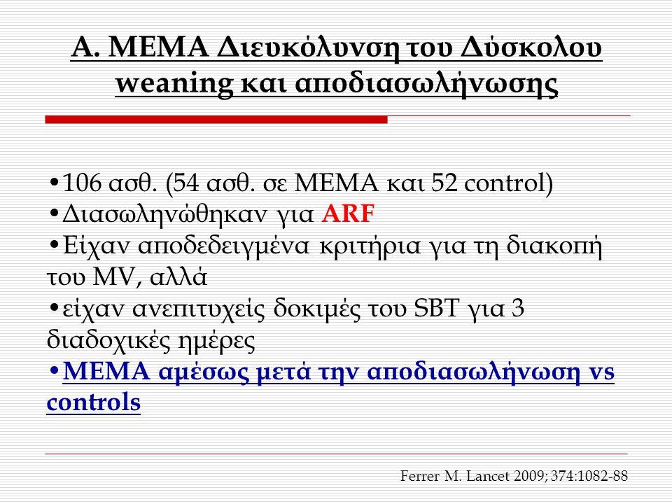 Κριτήρια Εισόδου στη μελέτη Confalonieri M. Eur Respir J 2005; 25:348-55