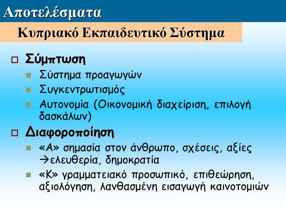 Αποτελέσματα  Σύμπτωση Σύστημα προαγωγών Συγκεντρωτισμός Αυτονομία (Οικονομική διαχείριση, επιλογή δασκάλων)  Διαφοροποίηση «Α» σημασία στον άνθρωπο, σχέσεις, αξίες  ελευθερία, δημοκρατία «Κ» γραμματειακό προσωπικό, επιθεώρηση, αξιολόγηση, λανθασμένη εισαγωγή καινοτομιών Κυπριακό Εκπαιδευτικό Σύστημα