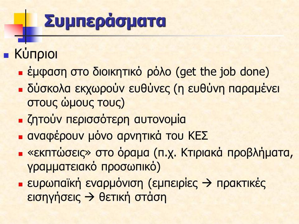 Συμπεράσματα Κύπριοι έμφαση στο διοικητικό ρόλο (get the job done) δύσκολα εκχωρούν ευθύνες (η ευθύνη παραμένει στους ώμους τους) ζητούν περισσότερη αυτονομία αναφέρουν μόνο αρνητικά του ΚΕΣ «εκπτώσεις» στο όραμα (π.χ.