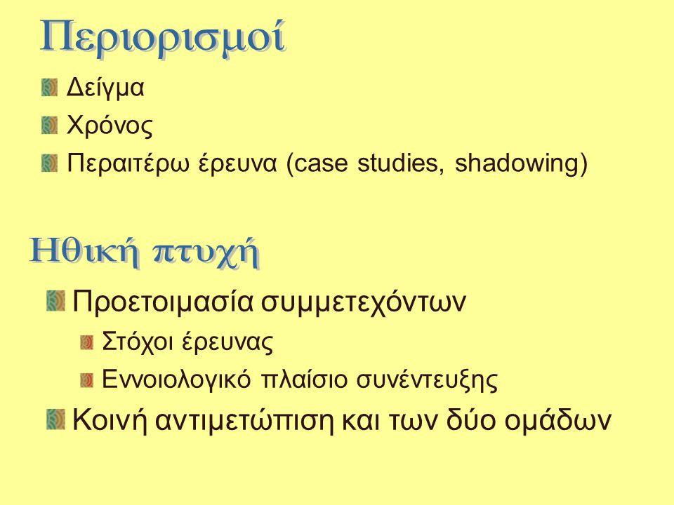Προετοιμασία συμμετεχόντων Στόχοι έρευνας Εννοιολογικό πλαίσιο συνέντευξης Κοινή αντιμετώπιση και των δύο ομάδων Δείγμα Χρόνος Περαιτέρω έρευνα (case studies, shadowing)
