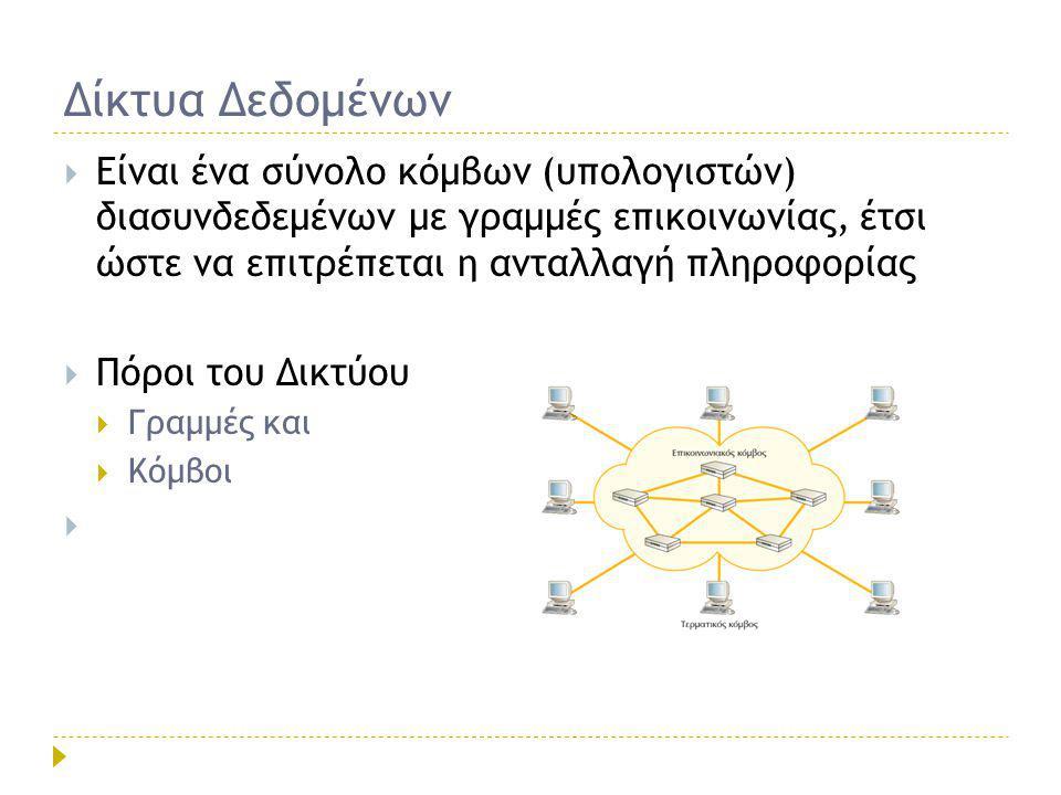 Δίκτυα Δεδομένων  Είναι ένα σύνολο κόμβων (υπολογιστών) διασυνδεδεμένων με γραμμές επικοινωνίας, έτσι ώστε να επιτρέπεται η ανταλλαγή πληροφορίας  Π