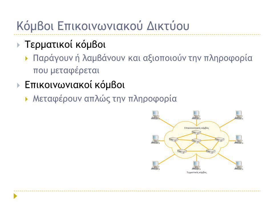 Κόμβοι Επικοινωνιακού Δικτύου  Τερματικοί κόμβοι  Παράγουν ή λαμβάνουν και αξιοποιούν την πληροφορία που μεταφέρεται  Επικοινωνιακοί κόμβοι  Μεταφ