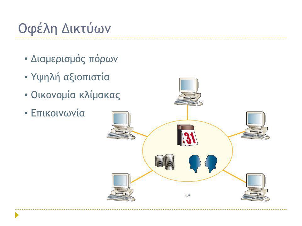 Οφέλη Δικτύων Διαμερισμός πόρων Υψηλή αξιοπιστία Οικονομία κλίμακας Επικοινωνία