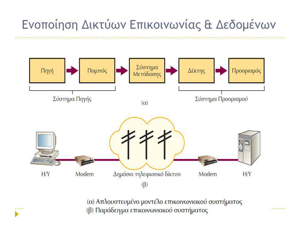 Ενοποίηση Δικτύων Επικοινωνίας & Δεδομένων