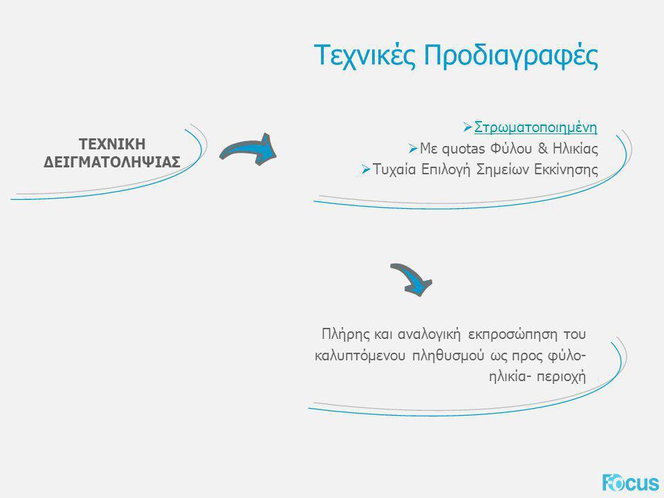 Η στρωματοποίηση Ως ξεχωριστά υπο-στρώματα διακρίνονται τα ακόλουθα:  Αθήνα: 5 ευρύτερες περιοχές, με βάση τη γεωγραφική τους τοποθέτηση  Θεσσαλονίκη: 7 ευρύτερες περιοχές  Υπόλοιπη Ελλάδα: Σε καθέναν από τους 36 καλυπτόμενους Νομούς διακρίνονται 2 υπο-στρώματα: Αστικά κέντρα των 10.000 κατοίκων και πάνω Ημιαστικές/ Αγροτικές περιοχές Επιλογή Σημείων Εκκίνησης: Σε κάθε αστική περιοχή (συμπεριλαμβανομένης της Αθήνας και της Θεσσαλονίκης) ως σημεία εκκίνησης ορίζονται οι συμβολές δυο δρόμων με βάση τους επίσημους χάρτες κάθε περιοχής.