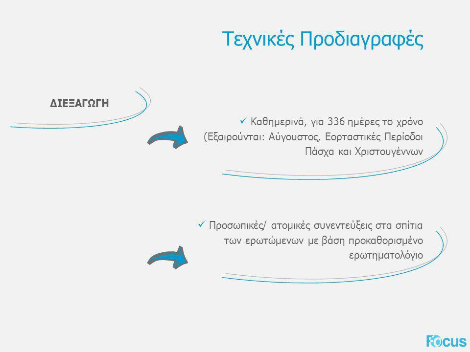 Τεχνικές Προδιαγραφές REPORTING 3 φορές/ χρόνο, 15 ημέρες μετά την ολοκλήρωση του fieldwork  Φεβρουάριος  Ιούνιος  Οκτώβριος  Σε μορφή ηλεκτρονικού report (περιβάλλον Acrobat)  Σε ειδικό στατιστικό πρόγραμμα (software BARI/ WEB ID)