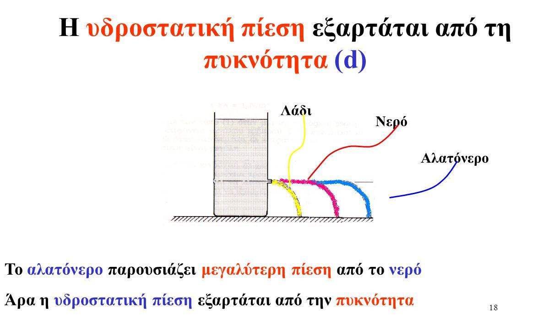 17 Η υδροστατική πίεση εξαρτάται από το βάθος (h) Στο ίδιο βάθος επικρατεί η ίδια πίεση Όσο χαμηλότερα είναι η τρύπα, τόσο το νερό εκτοξεύεται μακρύτερα, λόγω του ότι η πίεση είναι μεγαλύτερη.