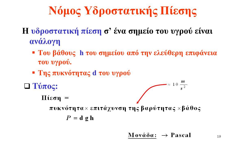 18 Η υδροστατική πίεση εξαρτάται από τη πυκνότητα (d) Το αλατόνερο παρουσιάζει μεγαλύτερη πίεση από το νερό Άρα η υδροστατική πίεση εξαρτάται από την πυκνότητα Λάδι Νερό Αλατόνερο
