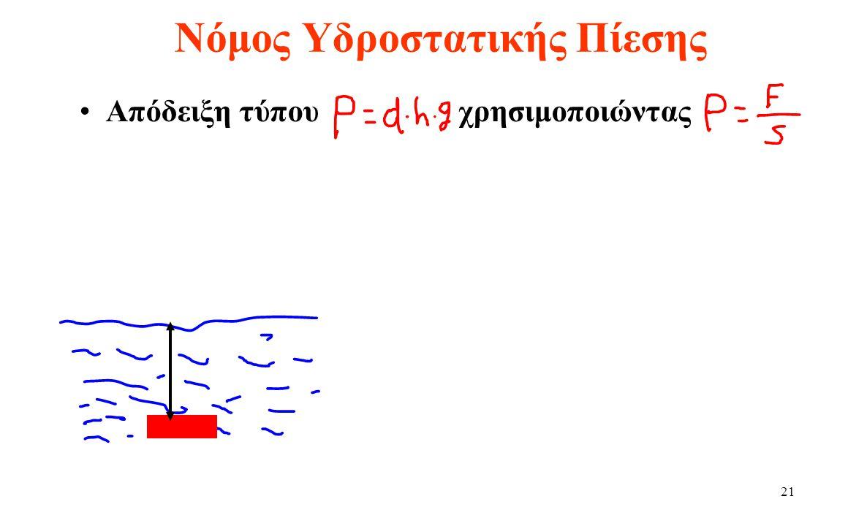 20 Παράδειγμα Εάν η πυκνότητα του νερού είναι 1000 Kg/m 3, υπολογίστε τη πίεση που ασκείται στο πάτο της πισίνας ύψους 2m.