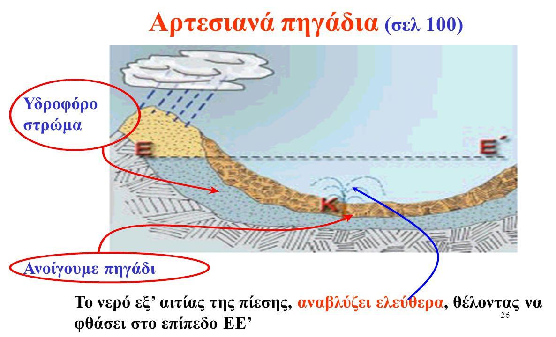 25 Εφαρμογή 1:Δίκτυα ύδρευσης Γιατί χρειάζεται αντλία για την υδροδότηση των τελευταίων ορόφων ;