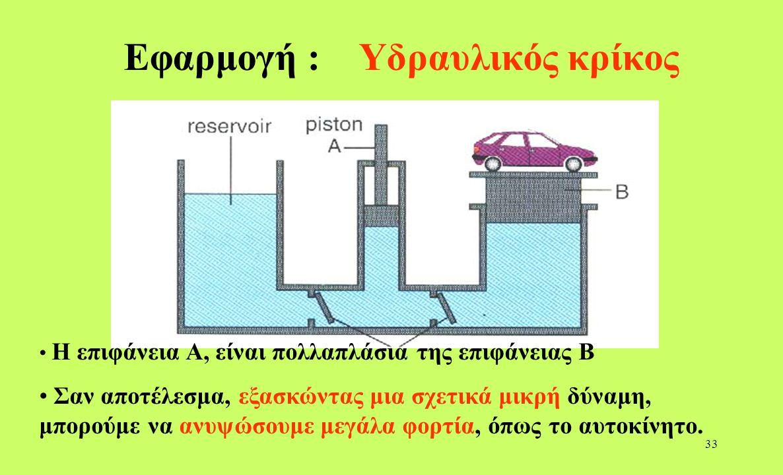 32 Εφαρμογή : Υδραυλικά φρένα Όταν πατηθεί στο φρένο, μεταφέρεται η πίεση μέσω του υγρού στους δίσκους του φρένου, με αποτέλεσμα η τριβή, να επιβραδύνει τη κίνηση των τροχών