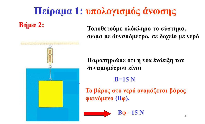 40 Πείραμα: υπολογισμός άνωσης Με το δυναμόμετρο μετρούμε το βάρος του σώματος Βήμα 1: Το οποίο είναι ΒΠ ΒΠ =25 Ν Το βάρος στον αέρα ονομάζεται βάρος πραγματικό (Β Π ).