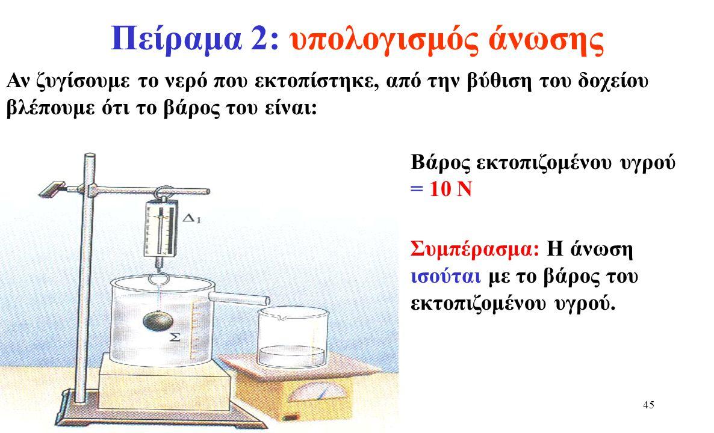 44 Πείραμα 2: υπολογισμός άνωσης Το βυθιζόμενο σώμα εκτοπίζει υγρό όσο και ο όγκος του Βυθίσουμε το σώμα του προηγούμενου πειράματος εξ' ολοκλήρου σε δοχείο με νερό και μαζεύουμε το νερό που εκτοπίζει.