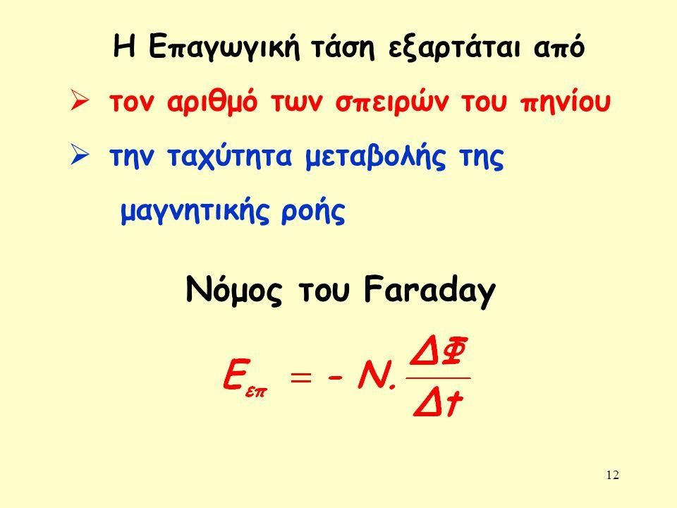 12 Η Επαγωγική τάση εξαρτάται από  τον αριθμό των σπειρών του πηνίου  την ταχύτητα μεταβολής της μαγνητικής ροής Νόμος του Faraday