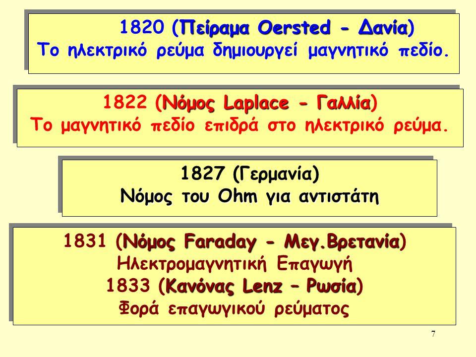 8 Ηλεκτρομαγνητική Επαγωγή Michael Faraday (1791 – 1867)