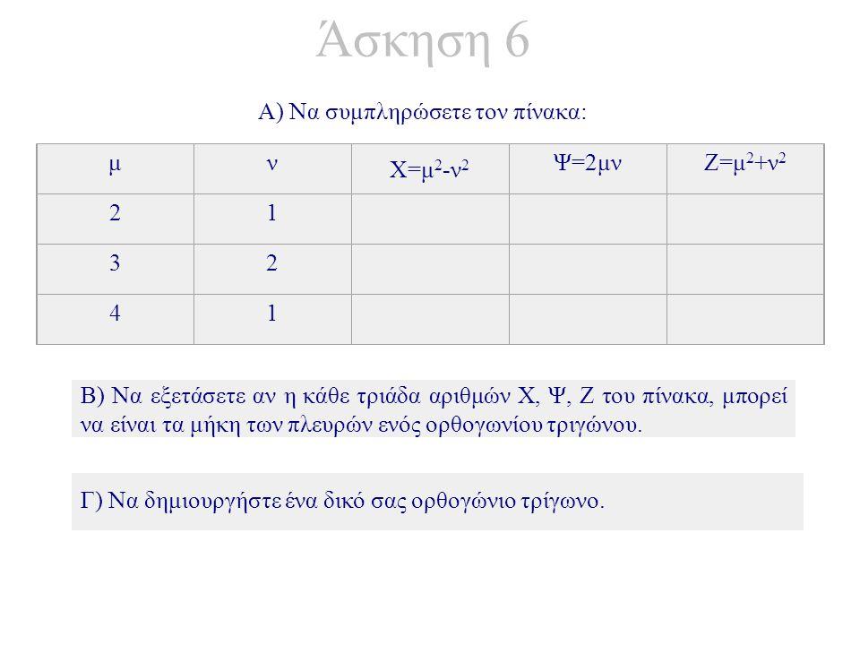 Άσκηση 6 Α) Να συμπληρώσετε τον πίνακα: μν X=μ 2 -ν 2 Ψ=2μνΖ=μ 2 +ν 2 21 32 41 Β) Να εξετάσετε αν η κάθε τριάδα αριθμών Χ, Ψ, Ζ του πίνακα, μπορεί να είναι τα μήκη των πλευρών ενός ορθογωνίου τριγώνου.
