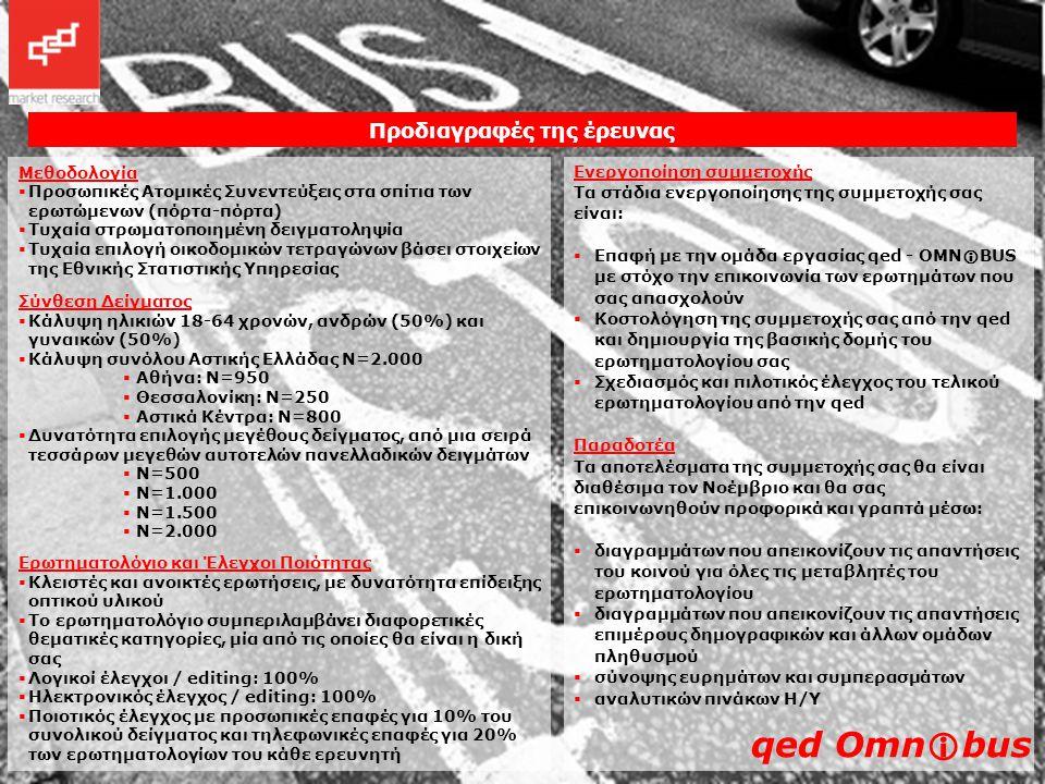 Μάθετε περισσότερα για την qed Omn  bus επικοινωνώντας με την ομάδα της έρευνας Θανάσουλας Δήμος Μπουλασίκης Θάνος και τη γραμματεία Φιλιώ Αμαράντου Τηλ: 210-7484602-3 Διεύθυνση: Σεβαστουπόλεως 5, 11526 Αθήνα e-mail: qed@otenet.grqed@otenet.gr website: www.qed.grwww.qed.gr Στοιχεία επικοινωνίας qed Omn  bus