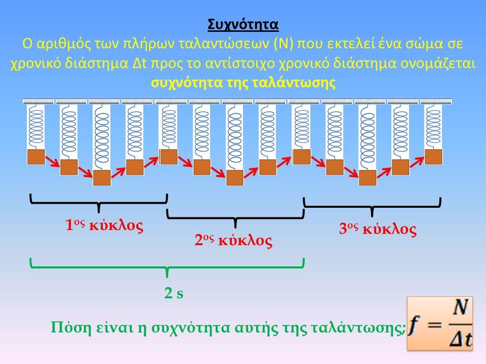 Συχνότητα Ο αριθμός των πλήρων ταλαντώσεων (Ν) που εκτελεί ένα σώμα σε χρονικό διάστημα Δt προς το αντίστοιχο χρονικό διάστημα ονομάζεται συχνότητα της ταλάντωσης 1 ος κύκλος 2 ος κύκλος 3 ος κύκλος 2 s Πόση είναι η συχνότητα αυτής της ταλάντωσης;