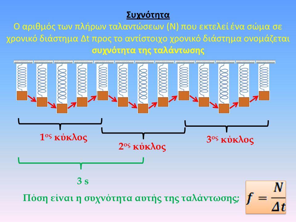 Συχνότητα Ο αριθμός των πλήρων ταλαντώσεων (Ν) που εκτελεί ένα σώμα σε χρονικό διάστημα Δt προς το αντίστοιχο χρονικό διάστημα ονομάζεται συχνότητα της ταλάντωσης 1 ος κύκλος 2 ος κύκλος 3 ος κύκλος 3 s Πόση είναι η συχνότητα αυτής της ταλάντωσης;
