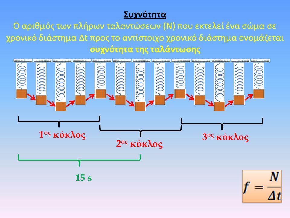 Συχνότητα Ο αριθμός των πλήρων ταλαντώσεων (Ν) που εκτελεί ένα σώμα σε χρονικό διάστημα Δt προς το αντίστοιχο χρονικό διάστημα ονομάζεται συχνότητα της ταλάντωσης 1 ος κύκλος 2 ος κύκλος 3 ος κύκλος 15 s